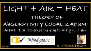 THEORY OF ABSORPTIVITY LOCALIZADUM 理論や塩カル系のlocalizadum THEORIE DER ABSORPTIONSVERMÖGEN LOCALIZADUM