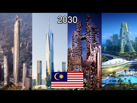Future Malaysia 2030 | $120B Transformation