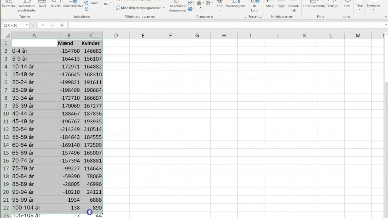 Befolkningspyramide i Excel