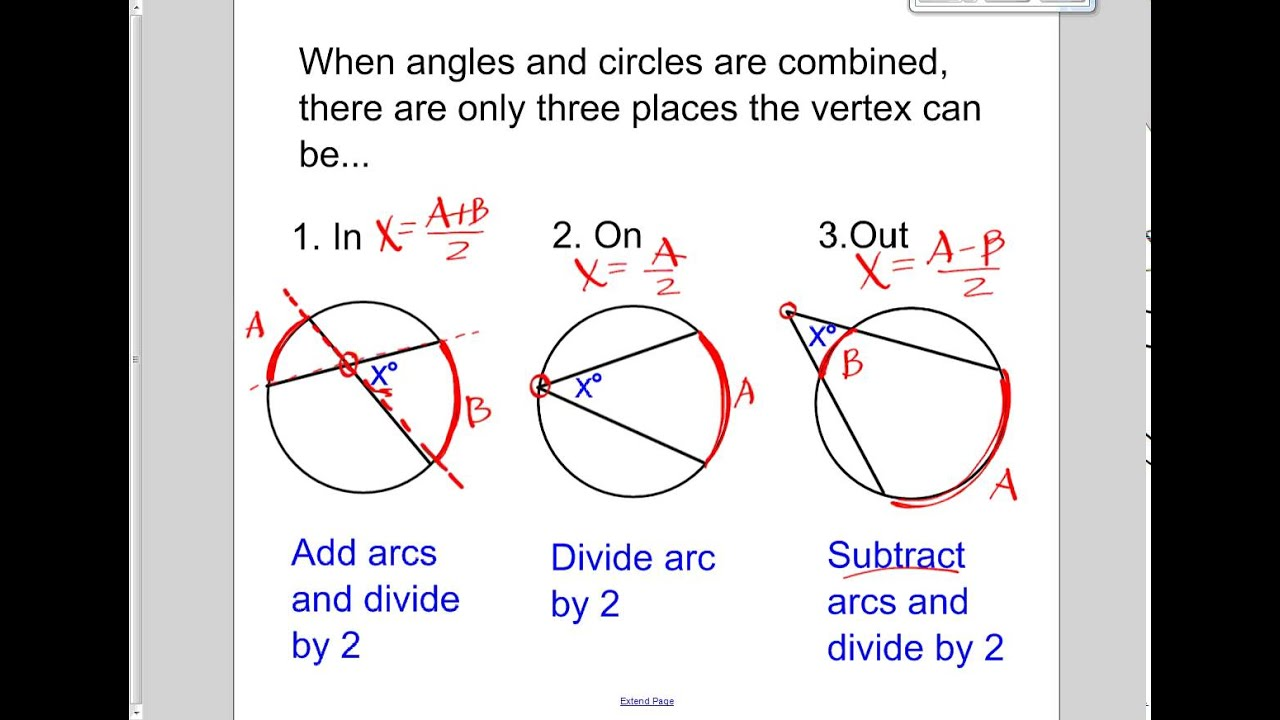 Angles With The Vertex In Out Or On A Circle Youtube