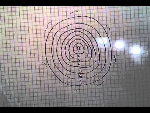 SECRET OF CELESTIAL MECHANICS PRT.3