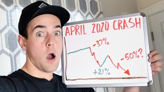 Is the Stock Market About to Crash... Again?