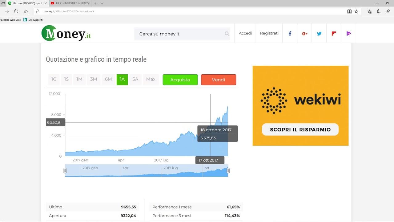 Recensione del software di trading binario