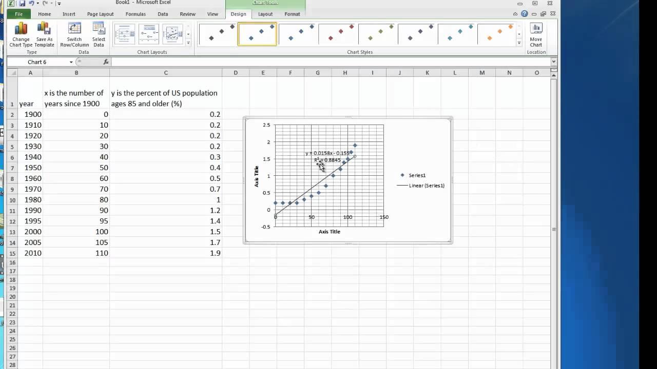 Analytics Techniques: the Regression Analysis   AIHR Analytics
