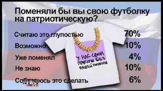 Мода на патриотические футболки: опрос RTVi(, 2014-09-24T22:56:13.000Z)
