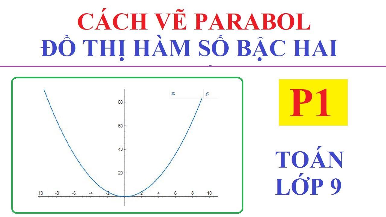 CÁCH VẼ PARABOL. VẼ ĐỒ THỊ HÀM SỐ BẬC HAI y=ax^2. TOÁN LỚP 9 – P1