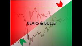 Hindi Investor Education Video: Bears & Bulls 14th June Wealth creation journey in Stock Market