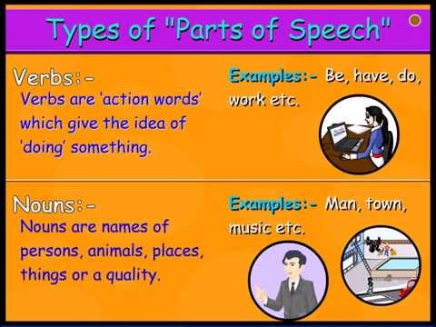 Learn Parts Of Speech English Grammar For Class 8 Youtube