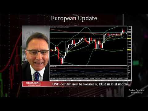 USD Continues to weaken, EUR in bid mode | June 4, 2019