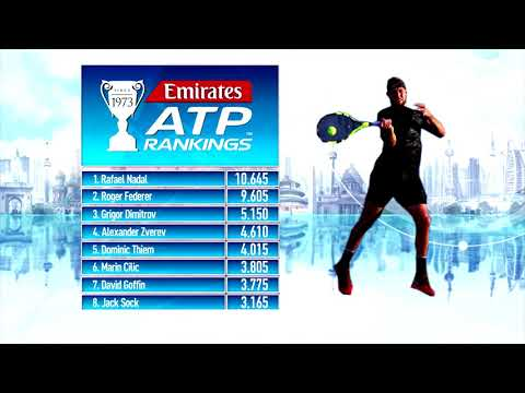Emirates ATP Rankings Update 20 November 2017