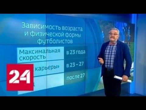 Спортивная форма под угрозой: Кокорин и Мамаев остались без тренировок
