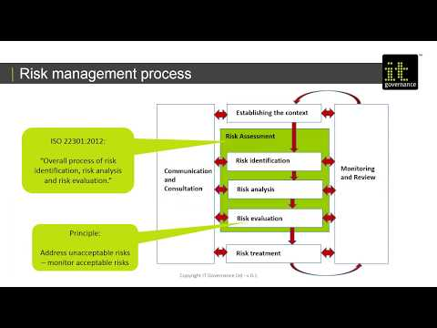 Webinar: Business Continuity Management: Impact Analysis And Risk Assessment