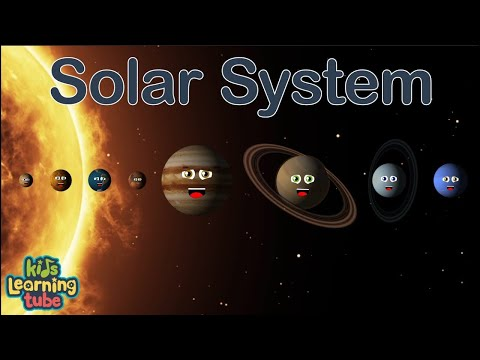 comprehension the inner solar system