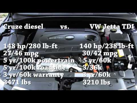 2014 Chevy Cruze diesel review vs. VW Jetta TDI