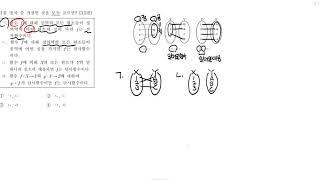 [JS 편입수학 기출해설] 국민 2015 #4 (전단사…