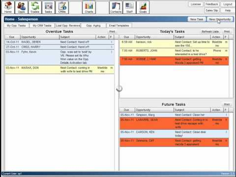 Updated CRM Tools Reduce Customer Ownership Disputes