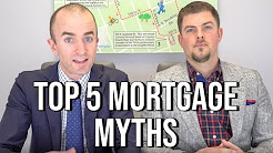 Popular Videos - Mortgage loan & Interest rate
