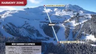 スキーヤー&スノーボーダーの憧れ、ウィスラースキーの醍醐味をご紹介