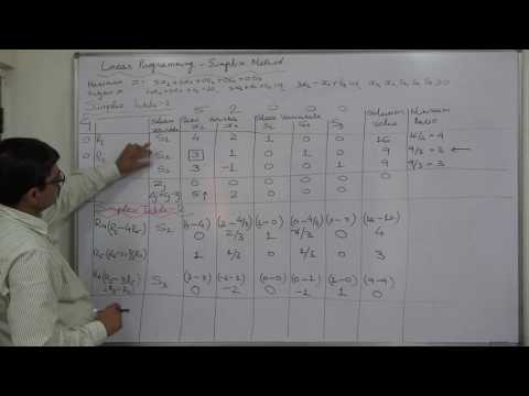 Simplex Method 12 When there is tie between two rows Part 3 of 4