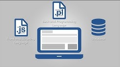 The CIW Web Development Series