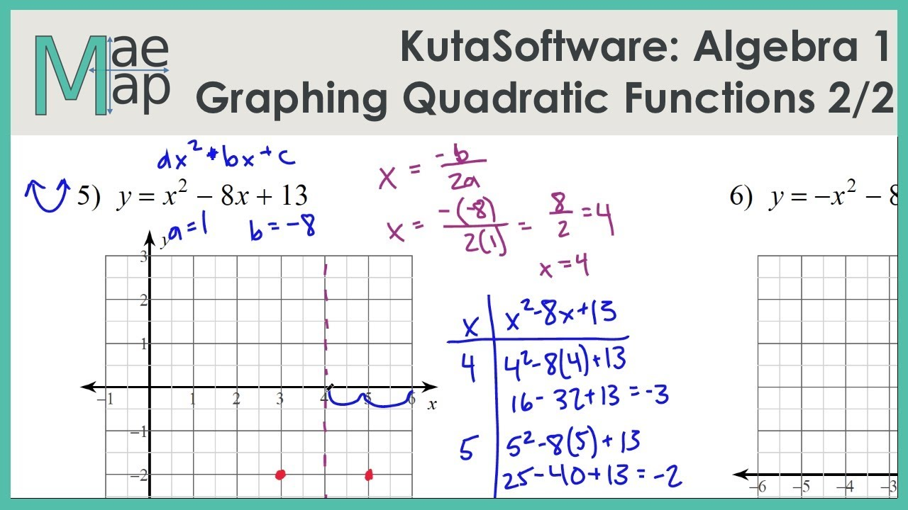 Graphing Quadratic Functions Worksheet Math Practice Worksheet additionally Graphing Quadratic Equations  Finding the Vertex   EdBoost together with solving quadratics by graphing worksheet – fordhamitac org furthermore Graphing Quadratic Functions Worksheet Answers   Lobo Black additionally Graphing Quadratic Functions Worksheet Answers Alge 2 Awesome furthermore  likewise Alge 1 Worksheets   Quadratic Functions Worksheets also Graphing Quadratic Functions Worksheet Math Alge 2 Quadratic moreover Graphing a Quadratic Function Students are asked to graph a as well Graphing Quadratic Equations Worksheet Answers Math 6 6 Skills moreover Practice 21 1 graphing quadratic functions answers together with Graphing Quadratic Functions Worksheet Answers Alge 2 also Graphing Quadratic Functions Worksheet Answers Alge 2 Luxury additionally Kuta  Graphing Quadratic Functions Part 2   YouTube additionally  likewise Graphing Quadratic Functions In Vertex Form Math Graphing Quadratic. on graphing quadratic functions worksheet answers