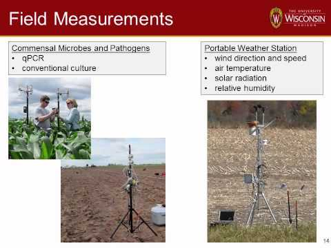 Manure Irrigation: Airborne Pathogen Transport and Assessment of Technology Use in Wisconsin