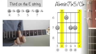 how to play guitar chords ab minor 7 b5 cb