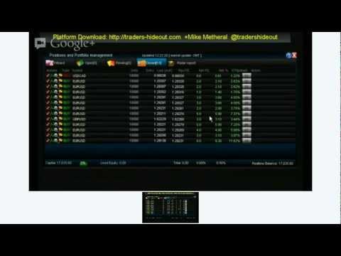 Best forex trading platform 2012
