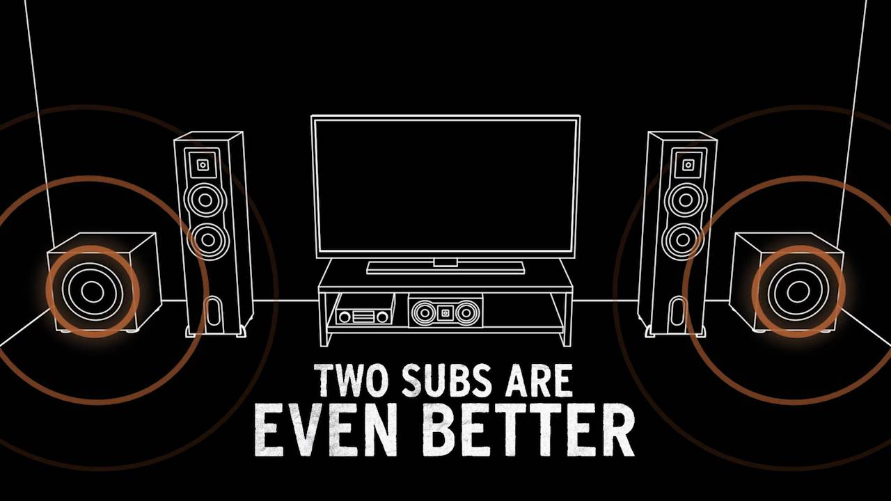 Top 10 Best Home Subwoofers in 2019 – The Double Check