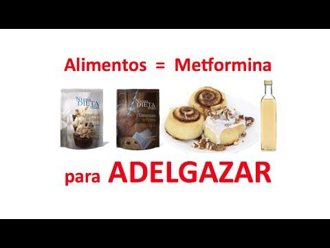 Dosis de proteína whey y Metformina (para adelgazar) - YouTube