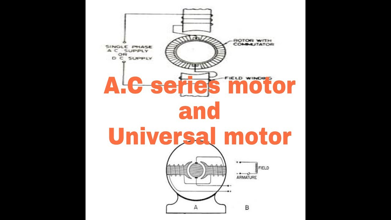 A.c series motor - YouTube