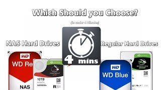 FAST VID - The Difference between NAS Hard Drives vs Regular Hard Drives - in just 4 Minutes