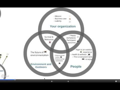 WEBINAR Diversity, Equity and Inclusion  Why it Matters for the Future of Your Organization 012116