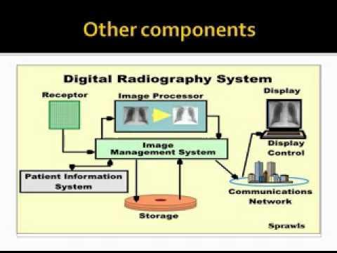 Digital Radiology Technology