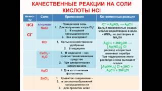 № 63. Неорганическая химия. Тема 7. Качественные реакции. Часть 1. Кислота HCl