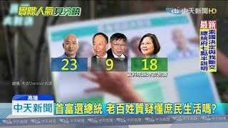 20190916中天新聞 街頭民調貼近民意 韓國瑜勝蔡郭柯