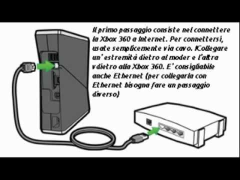 Come collegare la Xbox 360 ad Internet (Xbox Live) con USB