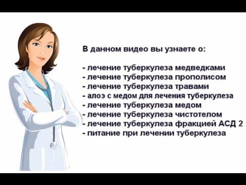 Как лечить гастрит желудка в домашних условиях? Список