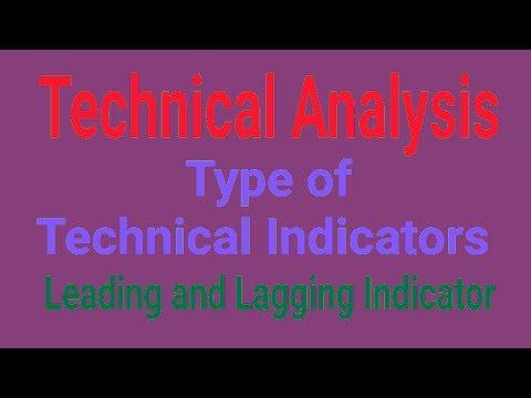 leading and lagging indicators