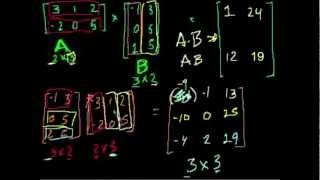 Умножение матриц. Часть 2