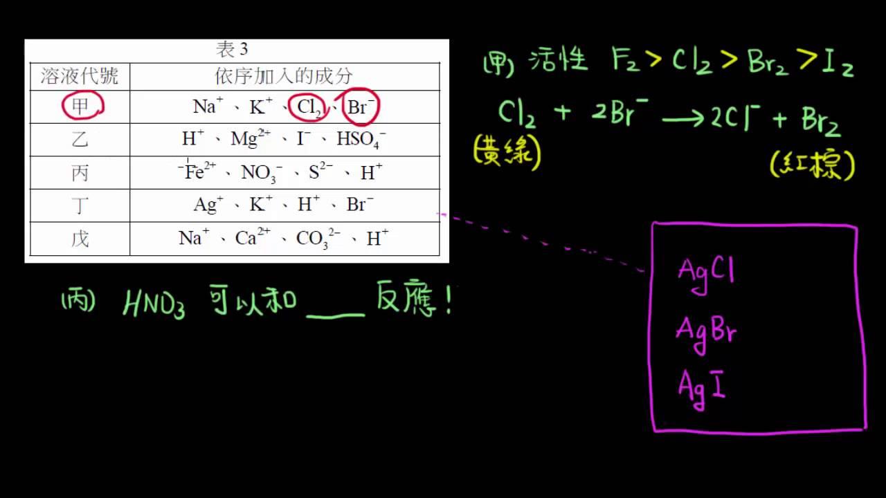 103指考化學第13題 - YouTube