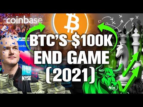 BITCOINs End Game!? FOMO, Coinbase IPO & $100k BTC!!