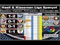 Hasil dan Klasemen Liga Spanyol Tadi Malam Lengkap, Real Madrid VS Alaves 29112020