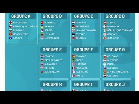 Euro Qualifikation