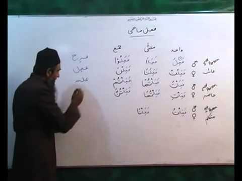 Learn forex in urdu by amir