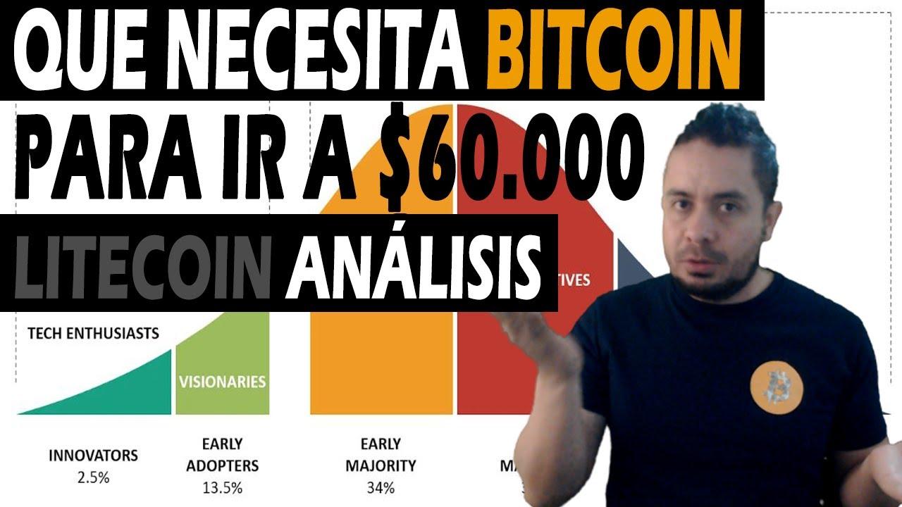 Los 💲20K para BITCOIN traerán A las MASAS y nuevo ATH💯 Litecoin cuando comprare❓