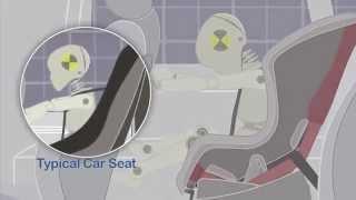 автокресла Britax - лучшее в безопасности для вашего ребенка(, 2014-08-07T16:00:35.000Z)