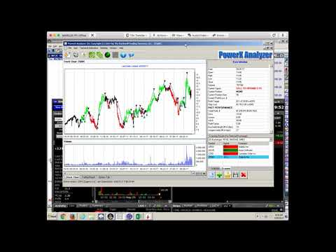 Live Trading with PowerX Analyzer Coffee with Markus
