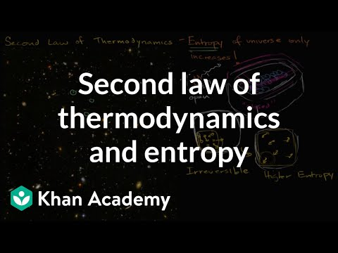 Second Law of Thermodynamics and entropy | Biology | Khan Academy