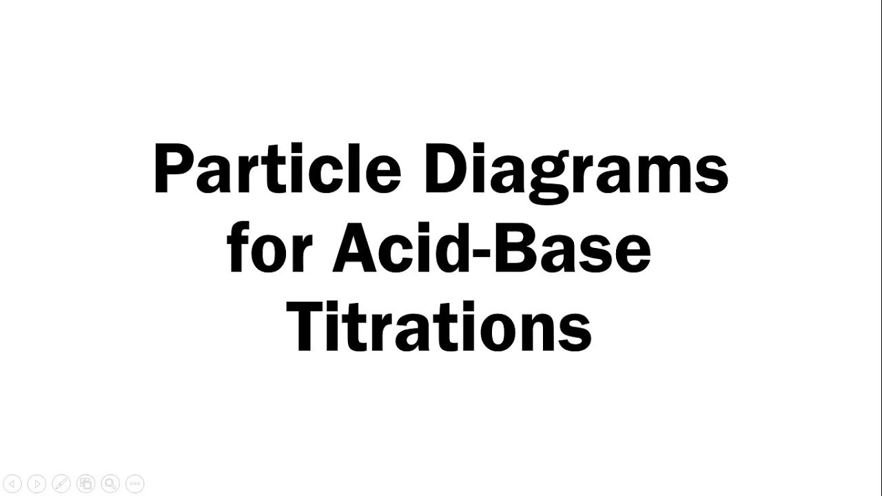 particle diagrams for acid-base titrations